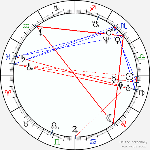 Cheryl Hines wikipedie wiki 2017, 2018 horoskop