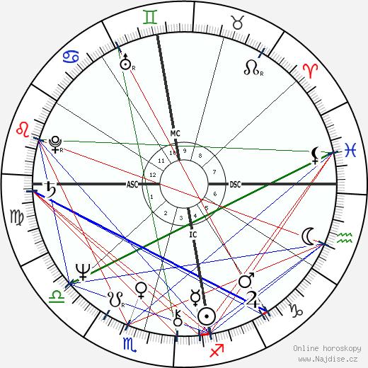 Cheryl Kernot wikipedie wiki 2017, 2018 horoskop