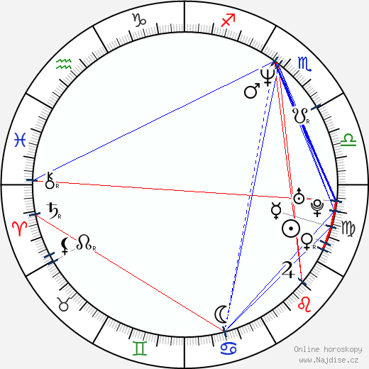 Cheryl Pollak wikipedie wiki 2018, 2019 horoskop