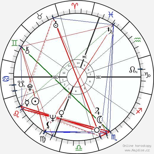 Chet Forte wikipedie wiki 2017, 2018 horoskop