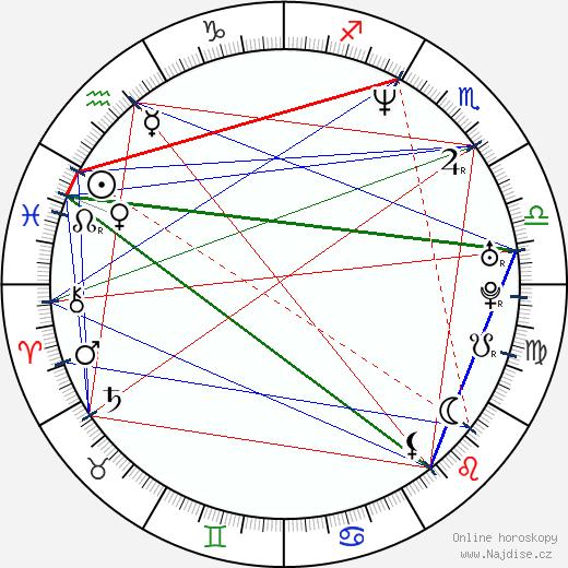Cheyenne Brando wikipedie wiki 2017, 2018 horoskop