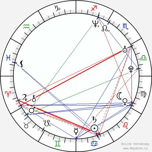 Cheyenne Jackson wikipedie wiki 2017, 2018 horoskop