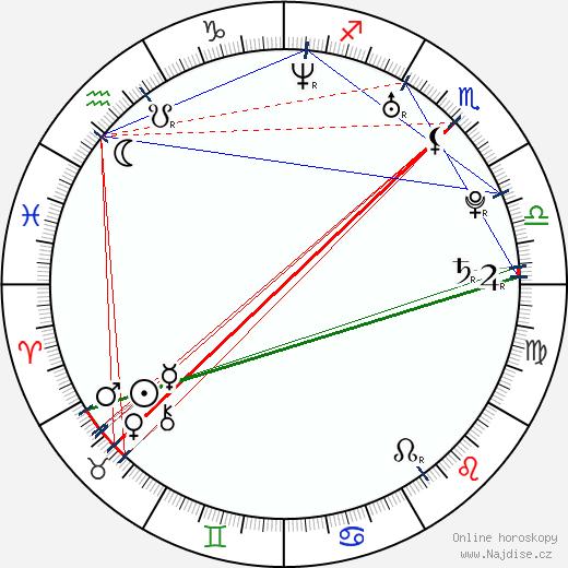 Cheyenne Rushing wikipedie wiki 2018, 2019 horoskop