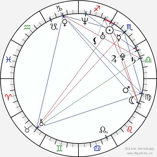 Chiaki Ôsawa wikipedie wiki 2017, 2018 horoskop