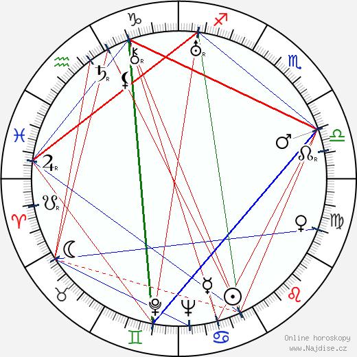 Chill Wills wikipedie wiki 2020, 2021 horoskop