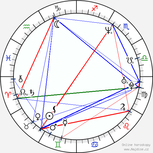 Chingmy Yau wikipedie wiki 2017, 2018 horoskop