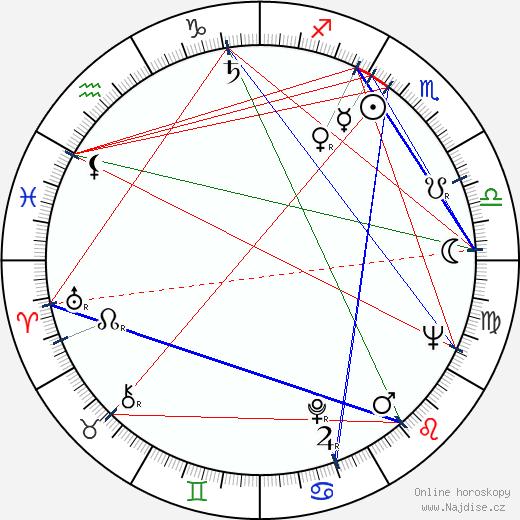 Chinua Achebe wikipedie wiki 2019, 2020 horoskop