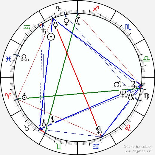 Chita Rivera wikipedie wiki 2019, 2020 horoskop