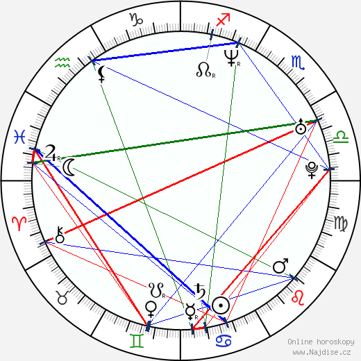 Chiwetel Ejiofor wikipedie wiki 2017, 2018 horoskop