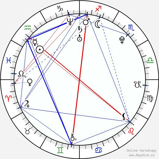 Chiyo Ōsaki wikipedie wiki 2017, 2018 horoskop