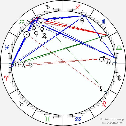 Chloë Grace Moretz wikipedie wiki 2020, 2021 horoskop