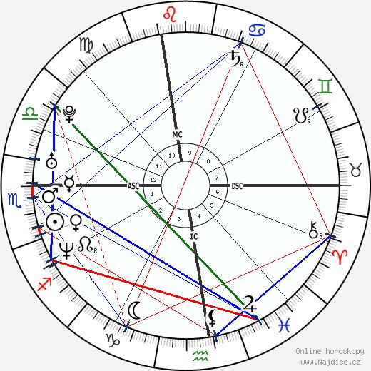 Chloë Sevigny wikipedie wiki 2019, 2020 horoskop