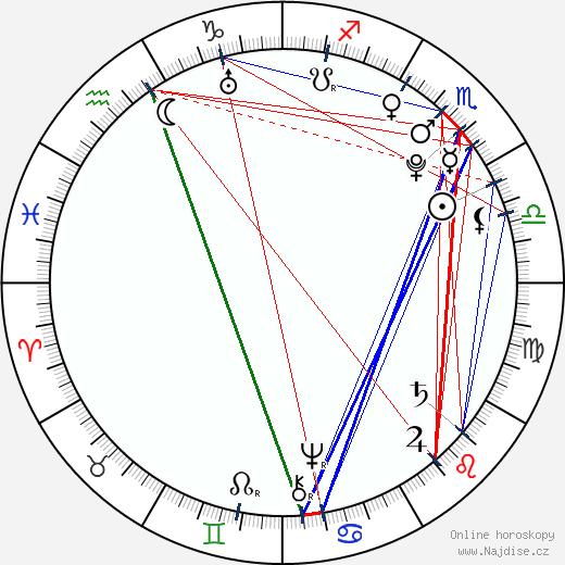 Choderlos de Laclos wikipedie wiki 2018, 2019 horoskop
