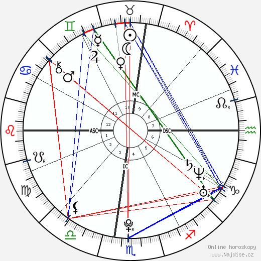 Chris Brown wikipedie wiki 2019, 2020 horoskop
