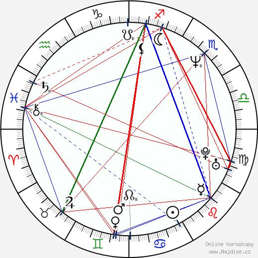 Chris Cornell wikipedie wiki 2017, 2018 horoskop