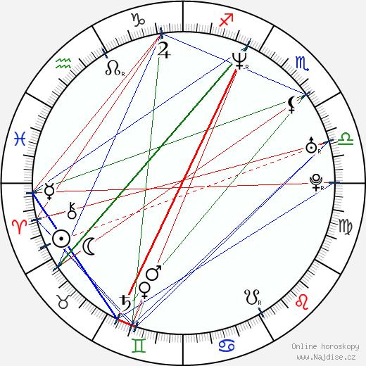 Chris D'Arienzo wikipedie wiki 2018, 2019 horoskop