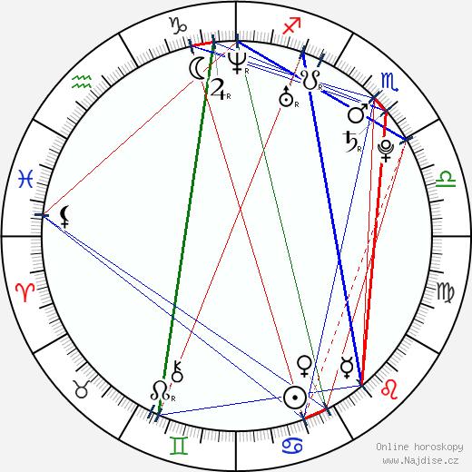 Chris Finnigan wikipedie wiki 2019, 2020 horoskop