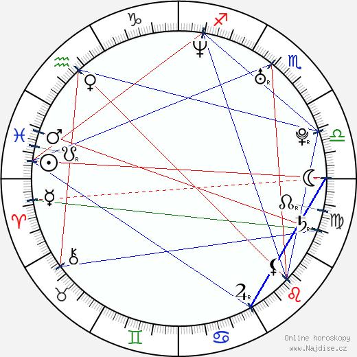 Chris Klein wikipedie wiki 2020, 2021 horoskop