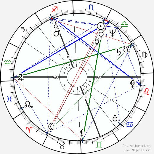 Chris Norman wikipedie wiki 2018, 2019 horoskop