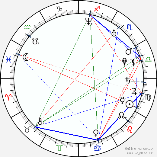 Chris Pine wikipedie wiki 2018, 2019 horoskop