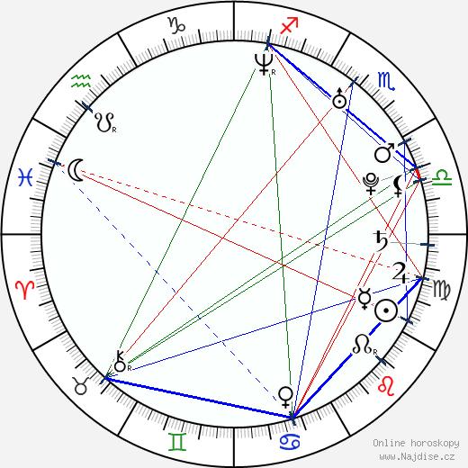 Chris Pine wikipedie wiki 2017, 2018 horoskop