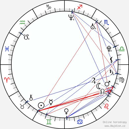 Chris Raab wikipedie wiki 2018, 2019 horoskop