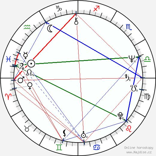 Chris Rea wikipedie wiki 2019, 2020 horoskop