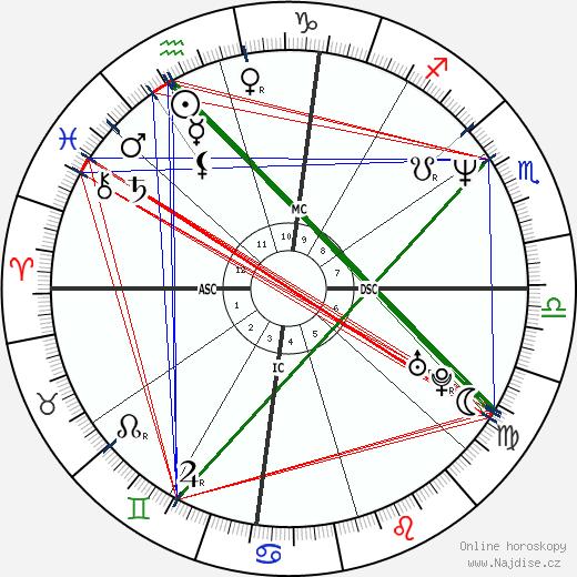 Chris Rock wikipedie wiki 2020, 2021 horoskop