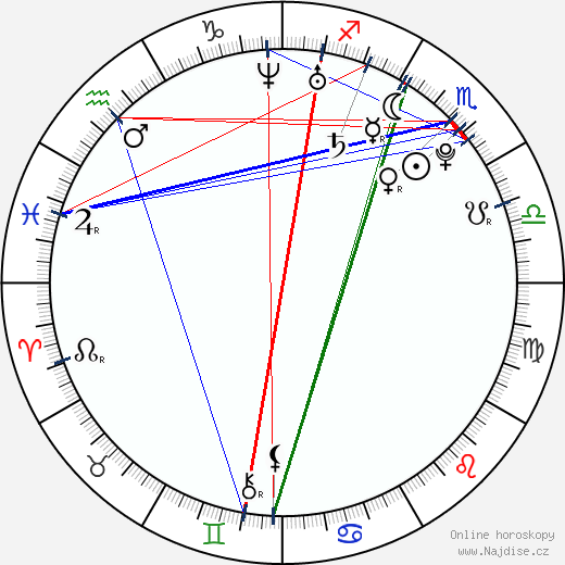 Chris Shimojima wikipedie wiki 2019, 2020 horoskop