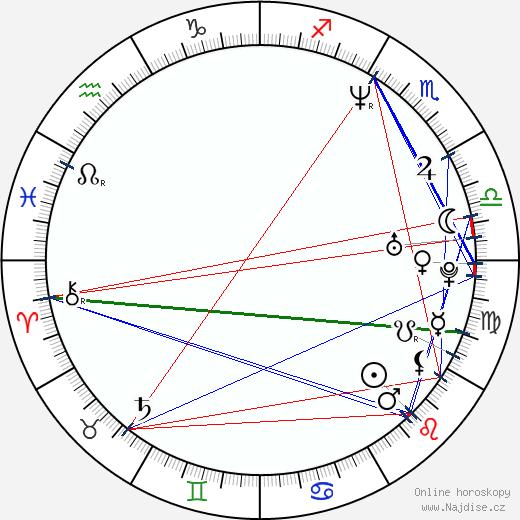 Chris Warner wikipedie wiki 2018, 2019 horoskop