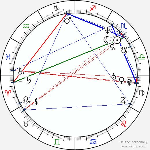 Chris Williams wikipedie wiki 2019, 2020 horoskop
