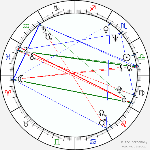 Chrisanne Eastwood wikipedie wiki 2017, 2018 horoskop