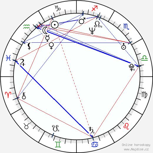 Christian Calson wikipedie wiki 2017, 2018 horoskop