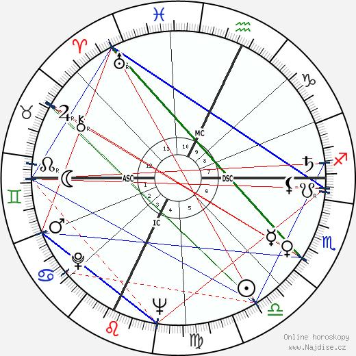 Christian d'Oriola wikipedie wiki 2017, 2018 horoskop