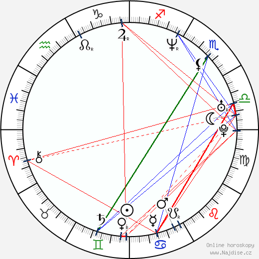 Christian Kahrmann wikipedie wiki 2018, 2019 horoskop