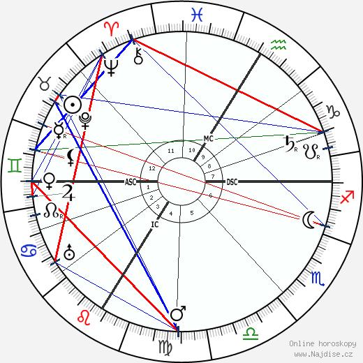 Christian Morgenstern wikipedie wiki 2018, 2019 horoskop