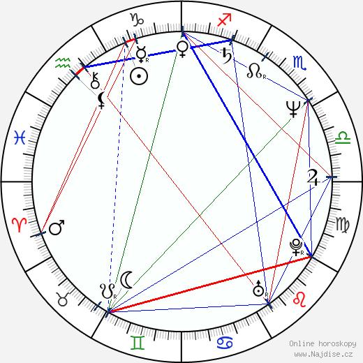 Christian Poveda wikipedie wiki 2018, 2019 horoskop