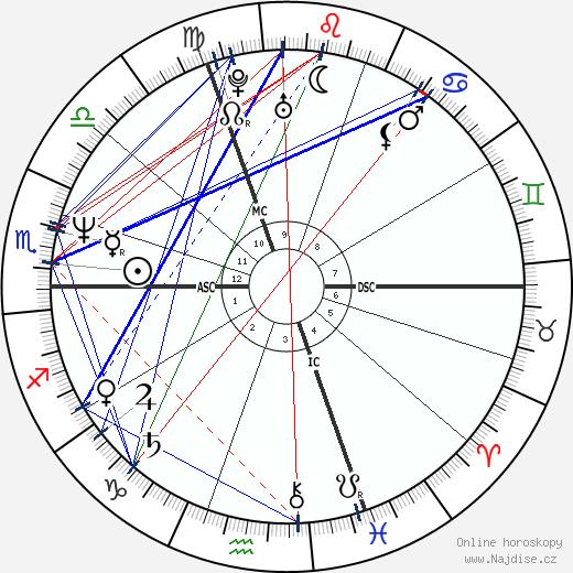 Christian Prudhomme wikipedie wiki 2019, 2020 horoskop