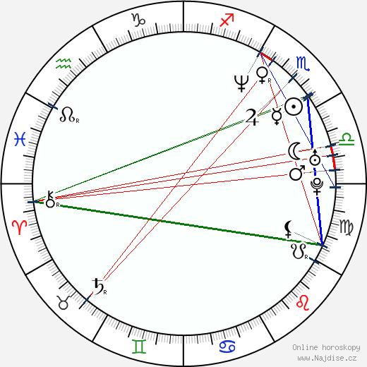 Christian Skolmen wikipedie wiki 2018, 2019 horoskop