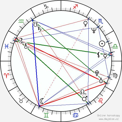 Christian Stolte wikipedie wiki 2019, 2020 horoskop
