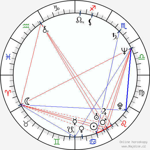 Christian Tramitz wikipedie wiki 2017, 2018 horoskop