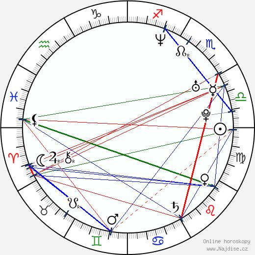 Christian Ulmen wikipedie wiki 2018, 2019 horoskop