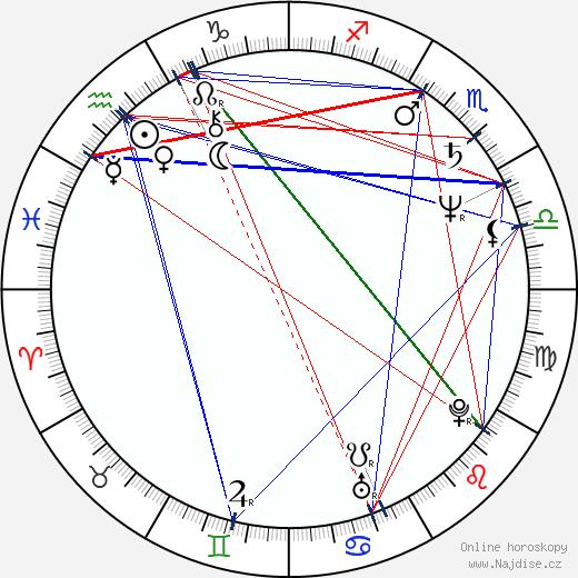 Christie Brinkley wikipedie wiki 2017, 2018 horoskop