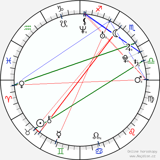 Christina Cole wikipedie wiki 2020, 2021 horoskop