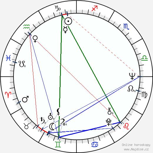 Christina Grof wikipedie wiki 2019, 2020 horoskop