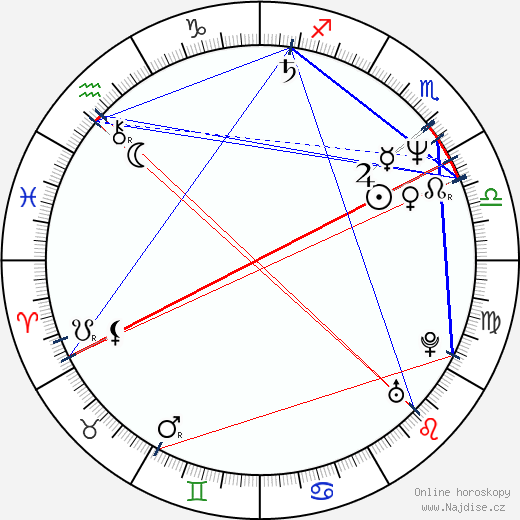 Christina Saffran wikipedie wiki 2018, 2019 horoskop