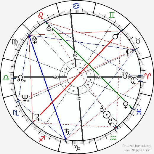 Christine Cairns wikipedie wiki 2018, 2019 horoskop