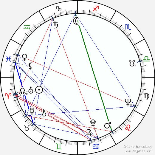 Christine Fabréga wikipedie wiki 2018, 2019 horoskop