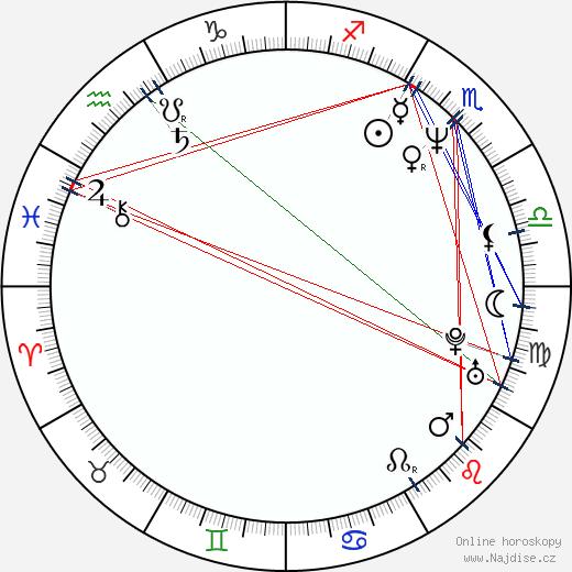 Christine Vachon wikipedie wiki 2018, 2019 horoskop