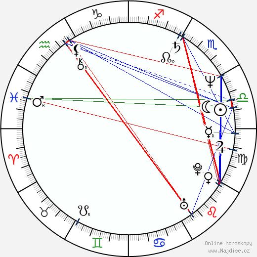 Christoph Waltz wikipedie wiki 2019, 2020 horoskop